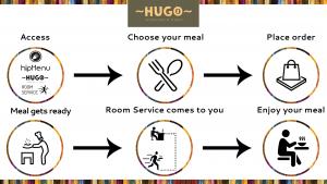 foaie-pasi-comanda-room-service